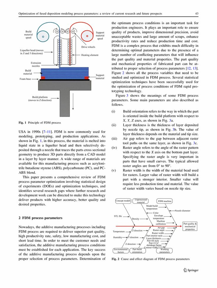 Optimization of fused deposition modeling process parameters: a review of current research and future prospects - Springer