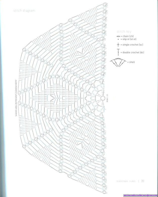 501 best images about crochet  diagrams shawls on pinterest