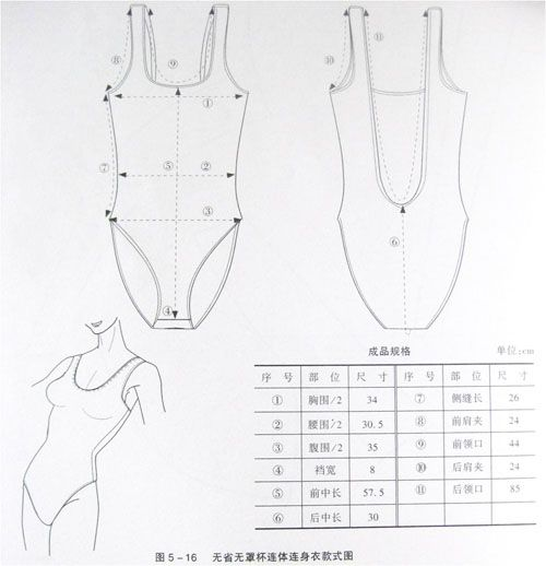 Bodysuit, patterns instructions, lingerie                                                                                                                                                     More