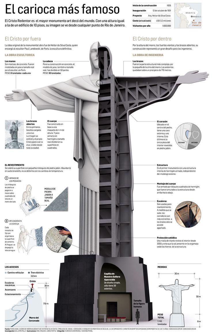 35 mejores imgenes de Aruitectura en Pinterest  Arquitectura
