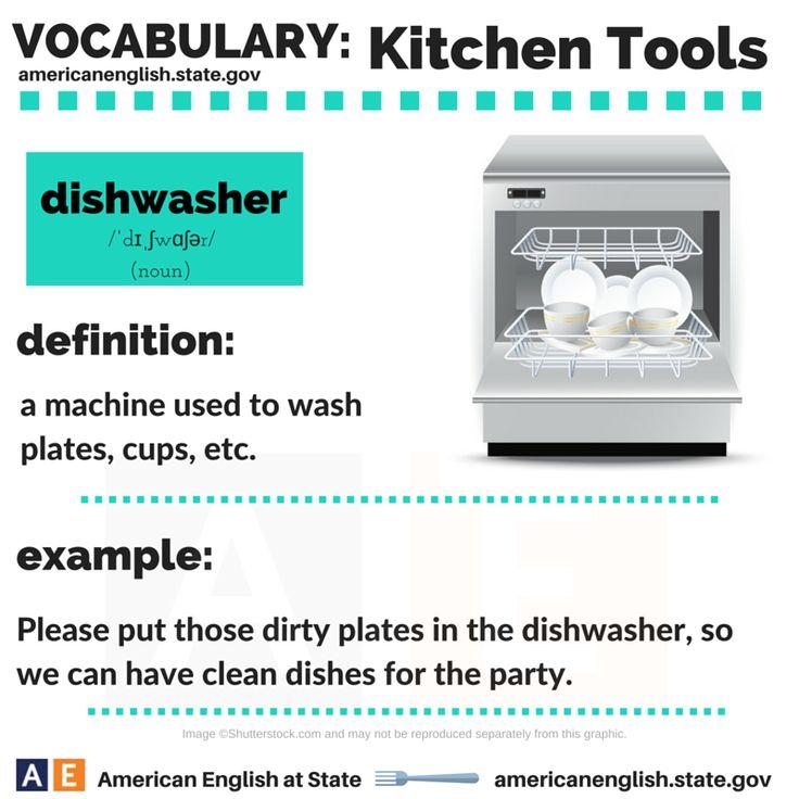 Vocabulary: Kitchen Tools - dishwasher