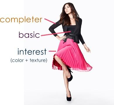 Fashion Formula: How to Put Outfits Together   Inspired By Family Magazine