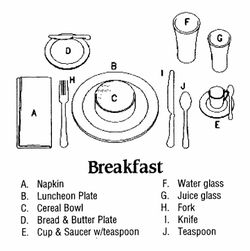 9 Best Table Setting For Dummies Images On Pinterest