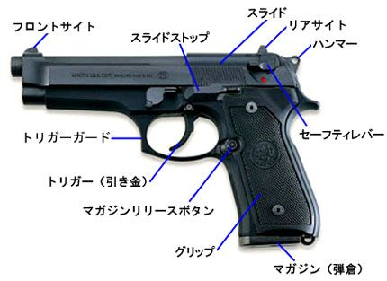 自動拳銃 / 回転式拳銃