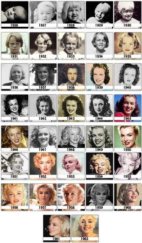 ❤ Marilyn Monroe ~ June 1, 1926 - August 5, 1962 ❤ Birth and Death in Los…