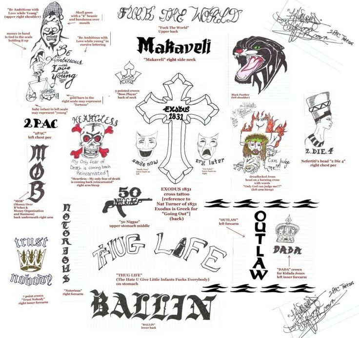 All of Pac's tattoos