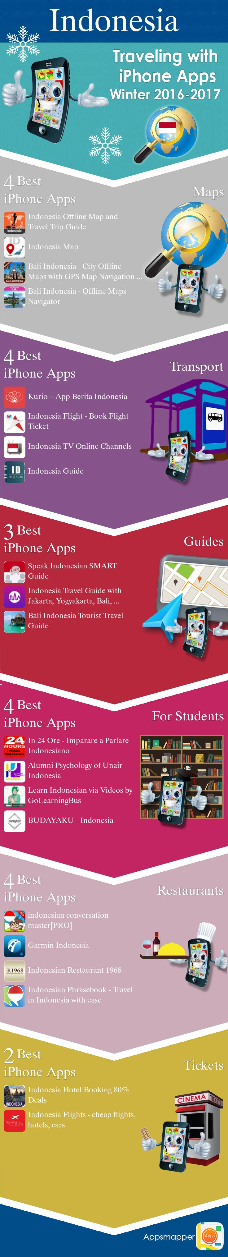 Indonesia iPhone apps: Travel Guides, Maps, Transportation, Biking, Museums, Parking, Sport and apps for Students.