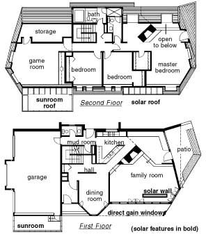17 Best images about House Plans on Pinterest Garage bedroom