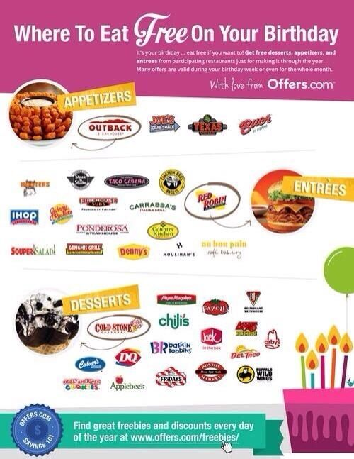 This list of restaurants that give you free meals on your birthday is always changing so be sure to double check with your local restaurant before. Also, restaurants with numerous locations may or may not honor your free birthday meal. I want to keep this list updated and current with the help of everyone.