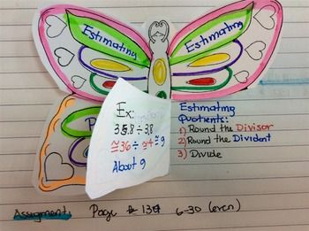 This Foldable Contains The Steps Of Estimating Quotients