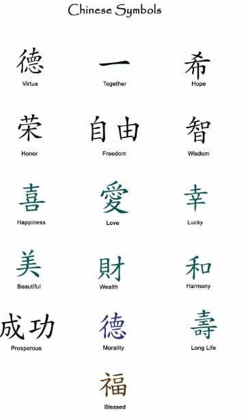 tatuajes mas populares para hombres con letras chinas