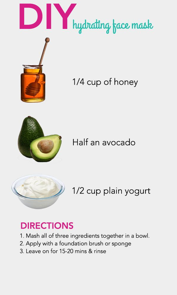 Ingredients for facial masks