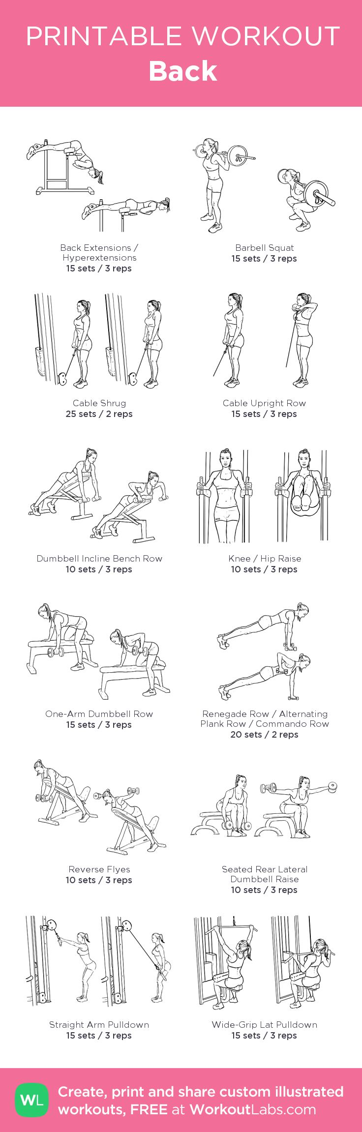 Back:my visual workout created at WorkoutLabs.com • Click through to customize and download as a FREE PDF! #customworkout