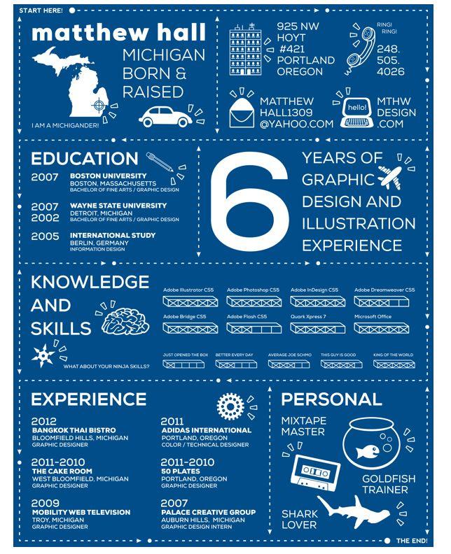 24 best Awesome CV Designs images on Pinterest Resume design - convert resume to cv