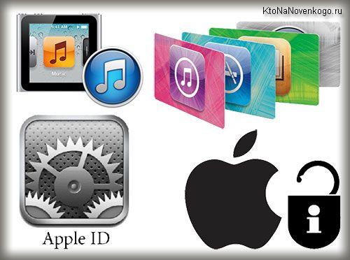 Как зарегистрироваться (создать Apple ID) и пользоваться iTunes для синхронизации с iPhone, iPad или iPod  Источник: http://ktonanovenkogo.ru#ixzz2r4UC1zXl
