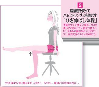 骨盤の傾きを正して美しい姿勢を手に入れる ゆがみリセット学(1)|ヘルスUP|NIKKEI STYLE