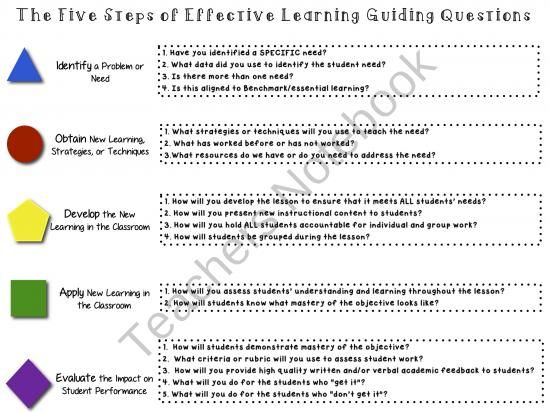 what is effective learning pdf