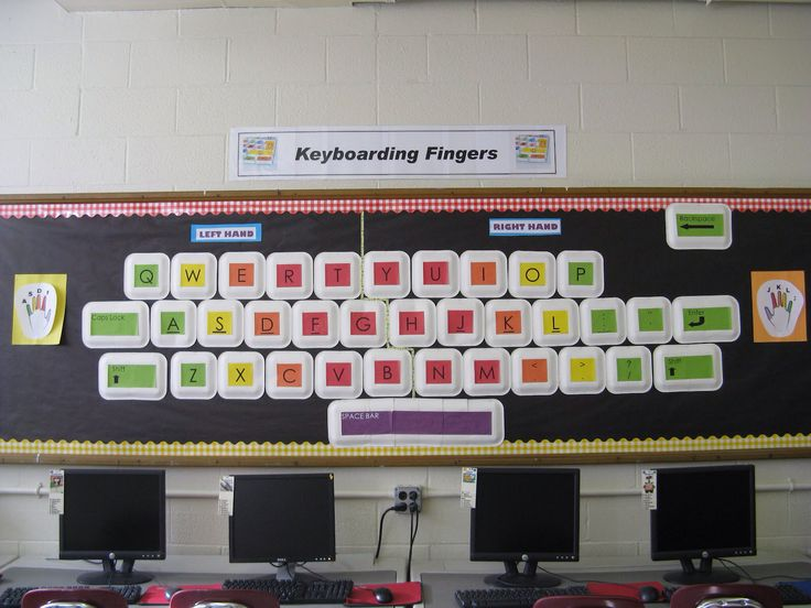 Computer Lab Decoration For Primary School ~ Ict display board pinterest