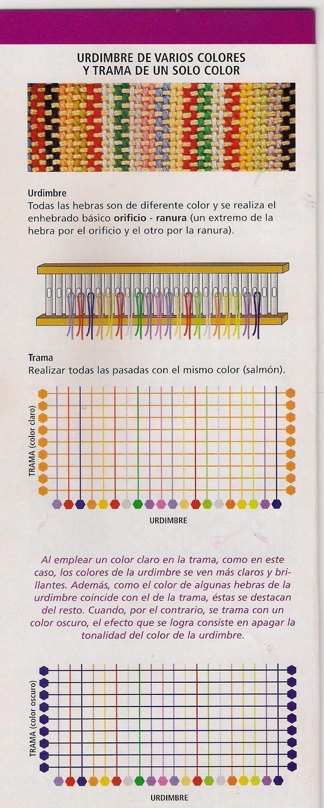 Taller de Ana María: PUNTOS TELAR MARIA O TELAR DE PEINE
