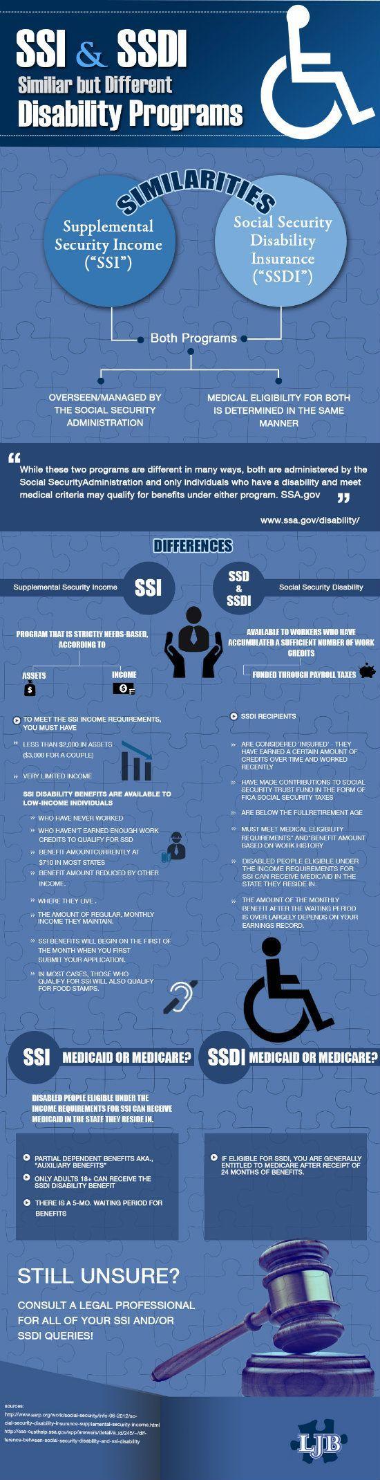http://www.louisianadisabilitylaw.com/2013/11/ssdi-ssi-similar-but-different-disability-programs/  SSDI and SSI: Similar but Different Disability Programs [Infographic]