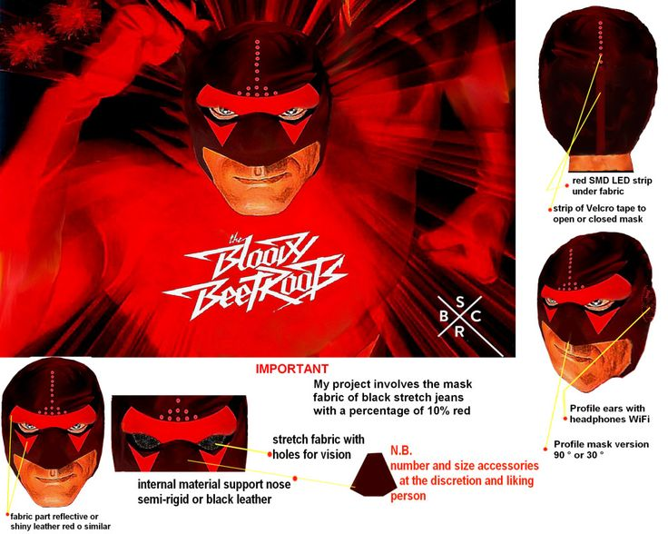 Project for Sir Bob Cornelius Rifo of The Bloody Beetroots