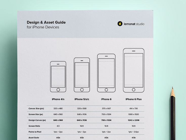 These days designers are really confused about how to design the new iPhone screens. Here is a useful guide for you.  You can download attachment for free.