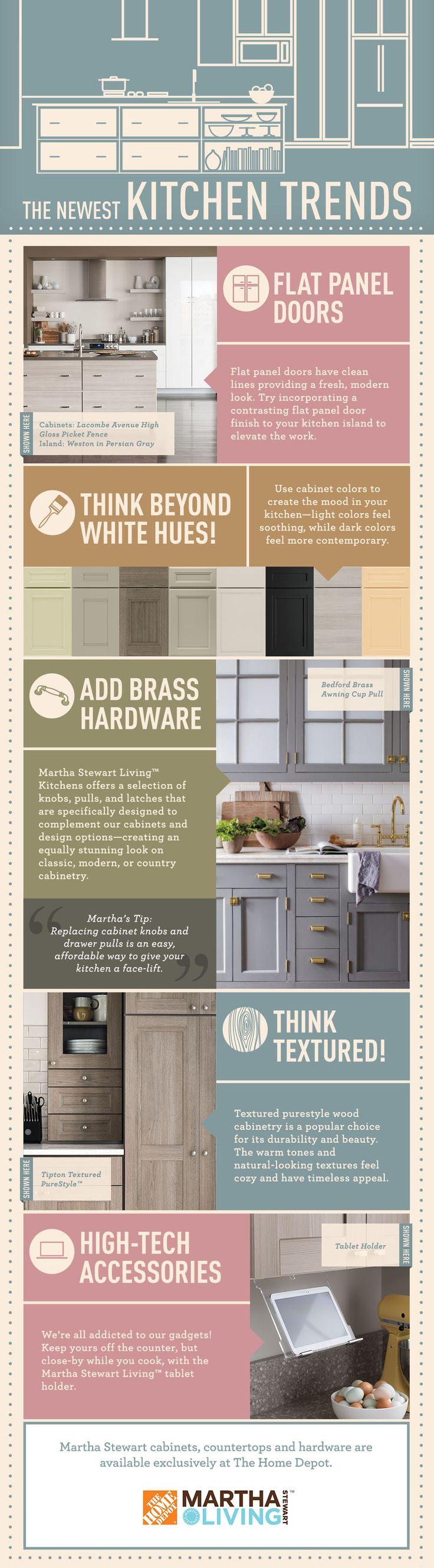 Best Of Martha Stewart Living Cabinet Hardware