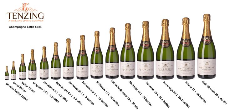 The range of Champagne bottles sizes is the most extensive. Read the list and origin of names.