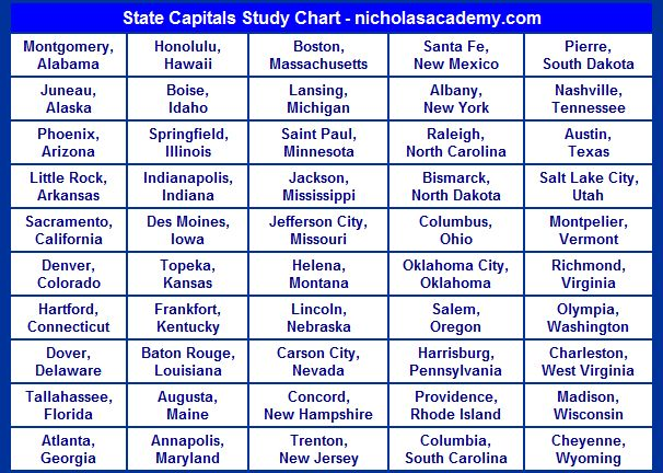 Juicy image with regard to printable list of 50 states and capitals