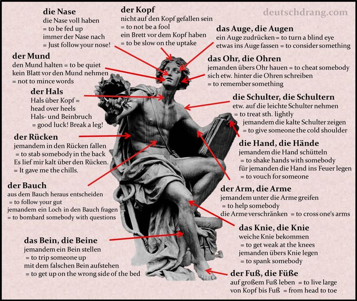 500 best deutsch lernen images on Pinterest Education - badezimmer franz amp ouml sisch