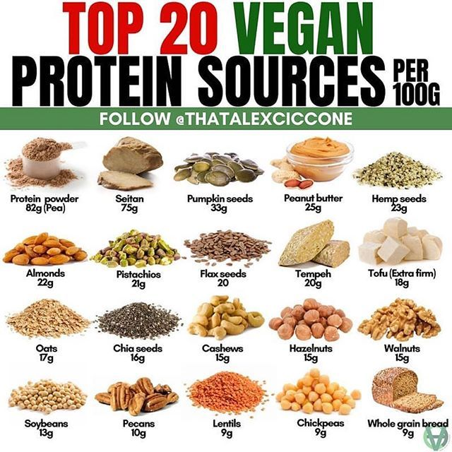 best vegan diets to get protein