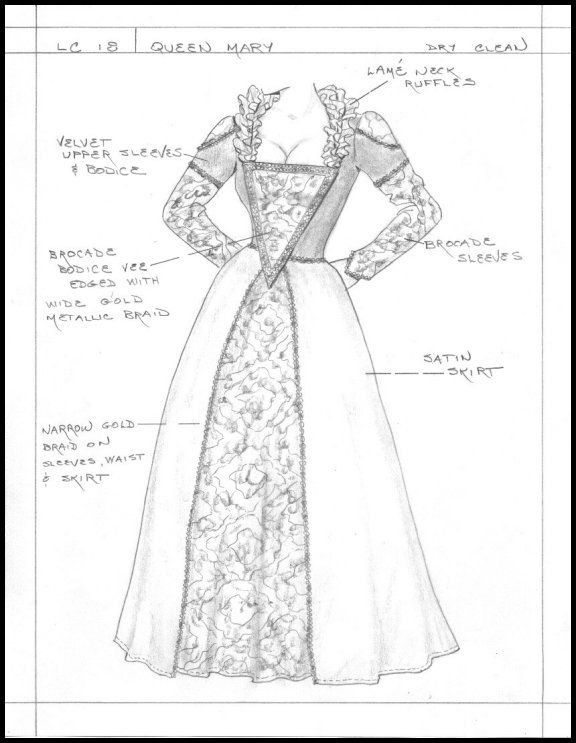 renaissance dress drawing Copyright