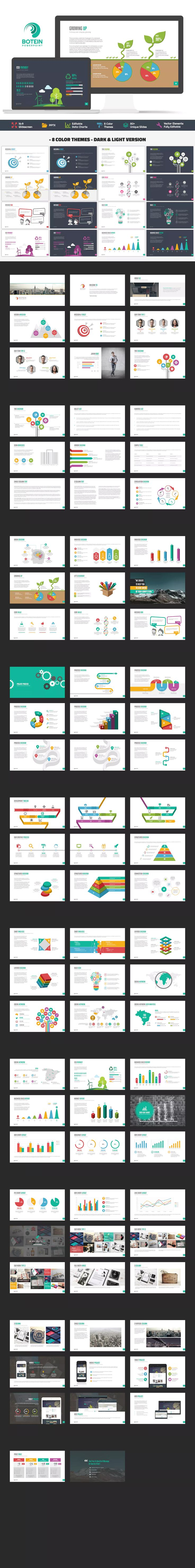 The 25 best Powerpoint presentations ideas on Pinterest