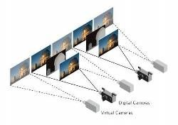 """FULLY AUTOMATIC STEREO-TO-MULTIVIEW CONVERSION  """"Fully Automatic Stereo-to-Multiview Conversion in Autostereoscopic Displays"""" is the title of the paper that will presented by distinguished scientists (and long time readers of StereoscopyNews) Peter Kauff, Ralf Schafer, and colleagues from the Fraunhofer Institute for Telecommunications Heinrich Hertz Institute (Frauhofer HHI, Berlin, Germany) on Sunday September 9, 2012 at IBC in Amsterdam."""