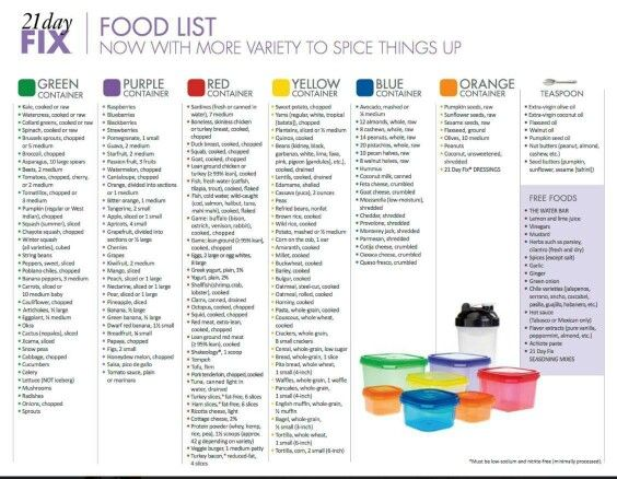 New and improved 21 day fix food list! Yipee!!