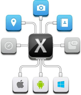 Xamarin is highly friendly with all the in-style mobile operating platforms such as Android, iOS, Windows Phone, Blackberry and Symbian. Our Xamarin developers then test the Xamarin application in a browser, allowing them to port across different mobile operating systems. Please Contact Us:- http://www.samiflabs.com/hire-xamarin-application-developer-india.html