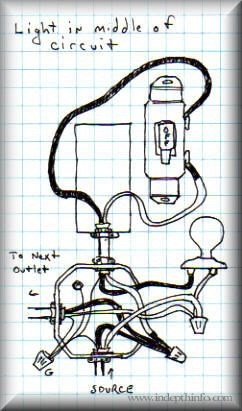 How To Wire a Switch - Light then Switch and Outlet