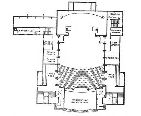 munich theatre georg fuchs - Google Search