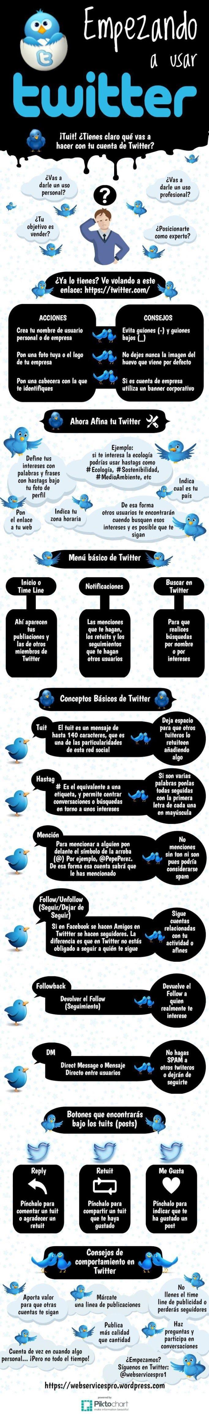 Mi pequeños aportes: Empezando a usar Twitter  Aquí les dejo una infografía sobre como empezar a usar Twitter. #SocialMedia #RRSS #Infografia
