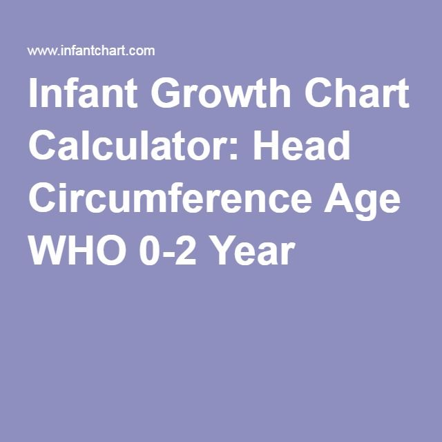 Infant Growth Chart Calculator: Head Circumference Age WHO 0-2 Year
