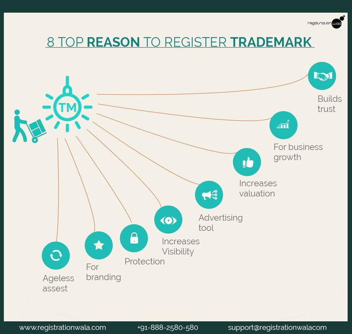 Trademark Assignment Form Are You Struggling With Your Law