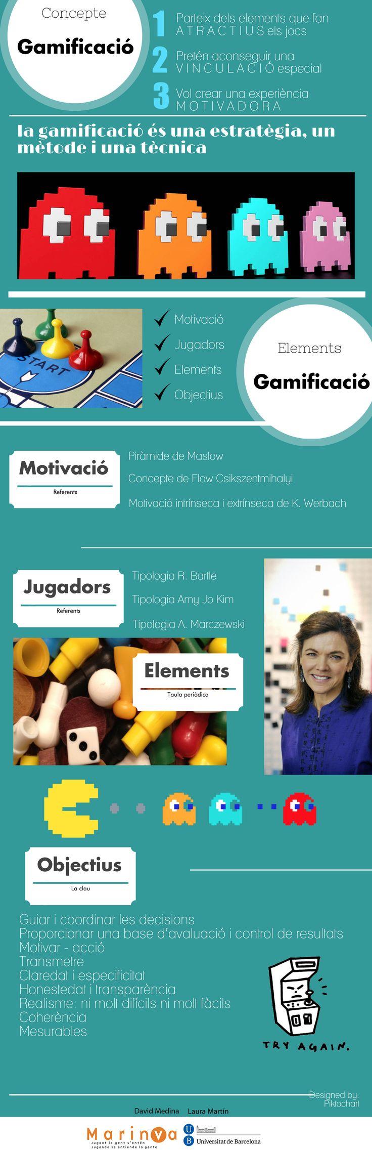 Infografia 5 sobre Gamificació i aprenentatge. Assumpta Casas i Laia Sullastres.