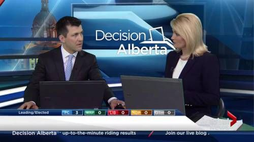 Watch Alberta Election 2015: Roger Kingkade analyzes social media efforts by political parties Video Online, on GlobalNews.ca
