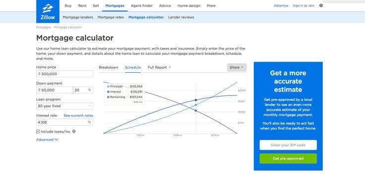 17 best ideas about mortgage calculator on pinterest dave ramsey mortgage online mortgage