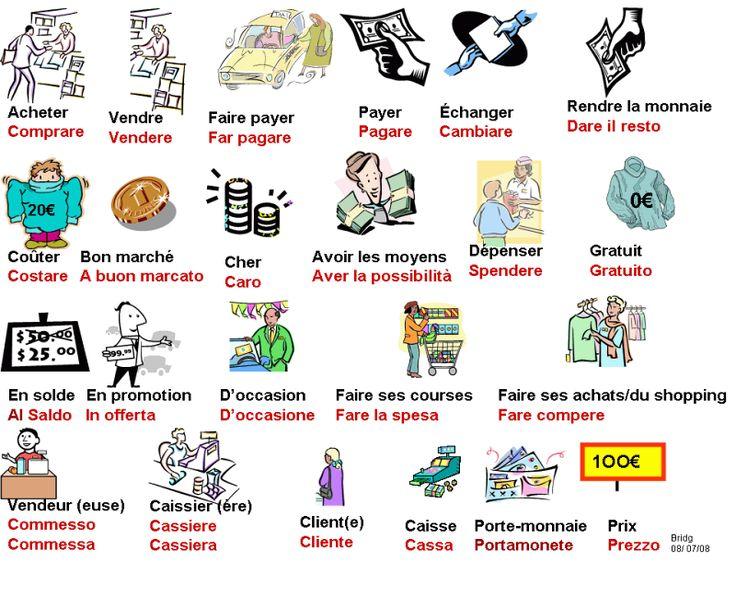 Vocabulaire-Les achats-italien