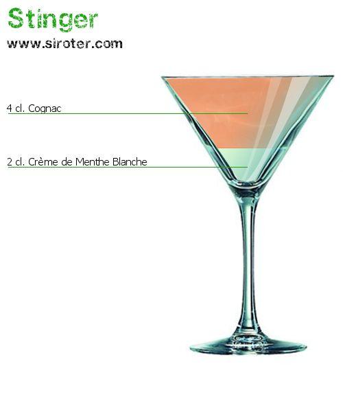 Stinger Drink | Cocktail Stinger : Recette, préparation et avis - Siroter.com