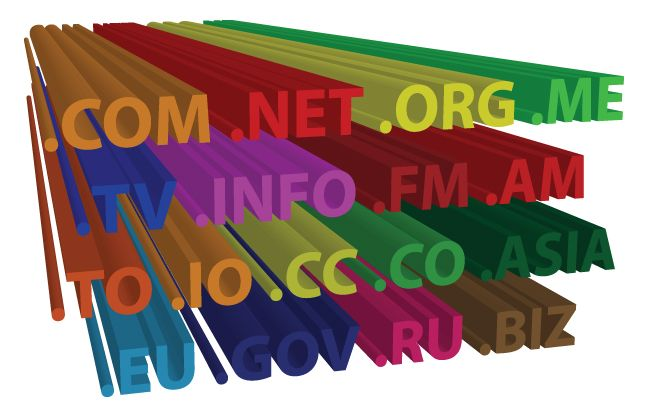 Does it Matter What I choose for my Domain Name?