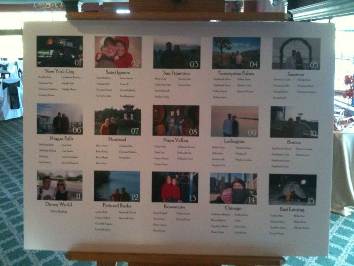 Here is a unique idea for a seating chart:  The tables are named after each of the places the couple is pictured in. Underneath the photo are the names of the guests seating at that table.  A great way to personalize the chart!