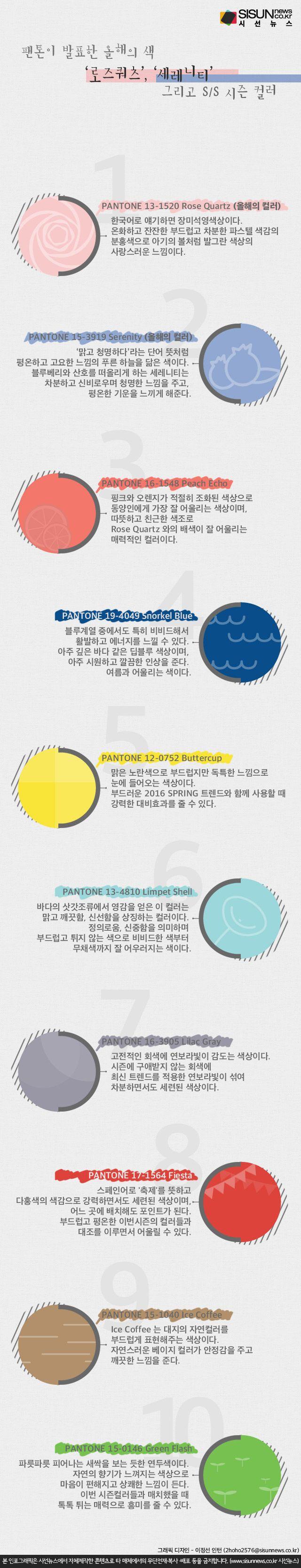 팬톤이 발표한 올해의 색 '로즈쿼츠', '세레니티' 그리고 S/S 시즌 컬러 [인포그래픽] - ::지식교양 전문채널:: 시선뉴스
