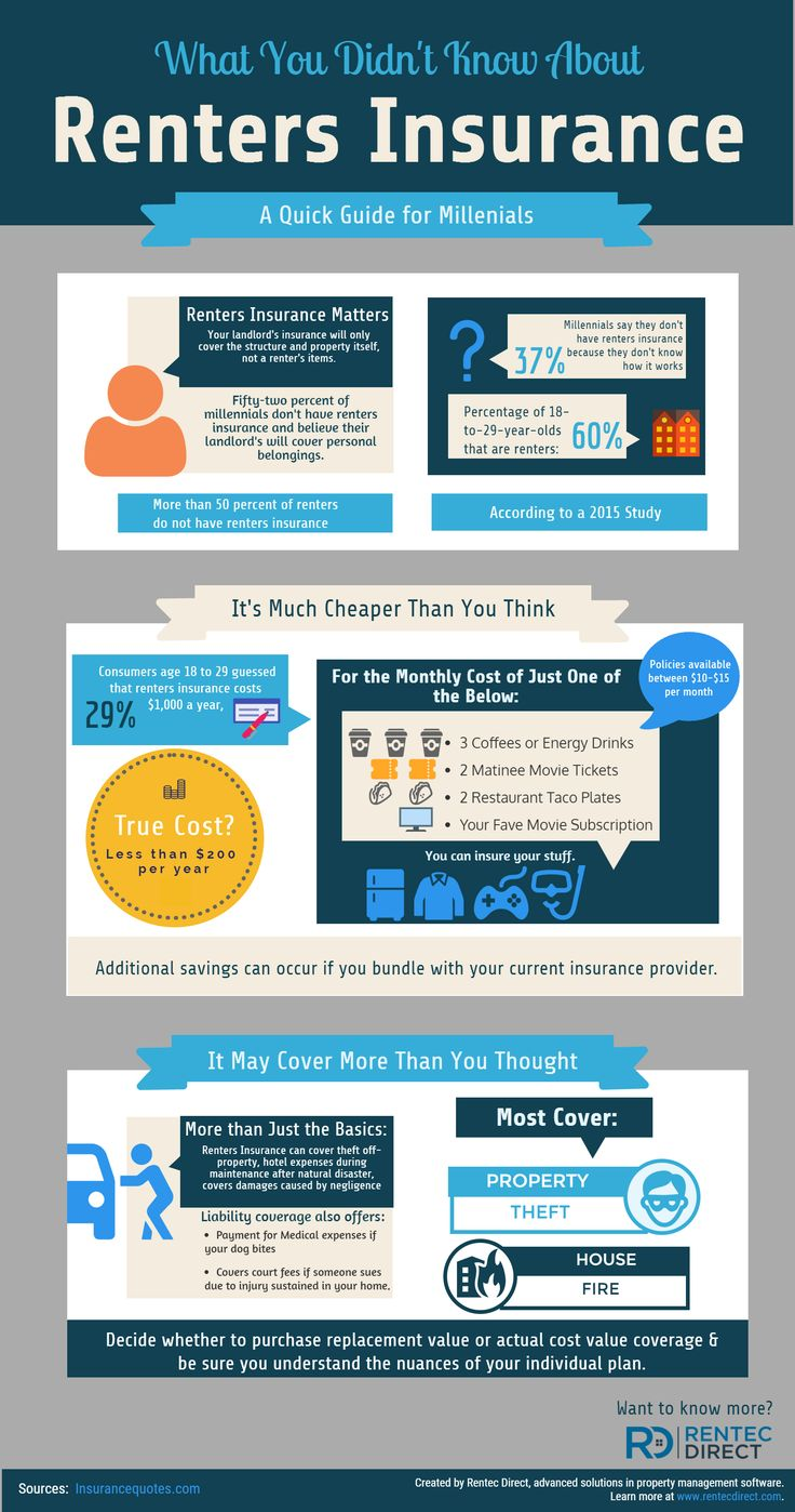 25 best ideas about renters insurance cost on pinterest